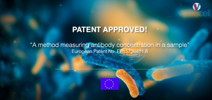 EU Valita®Titer Patent